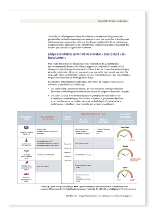 Page interne droite du rapport